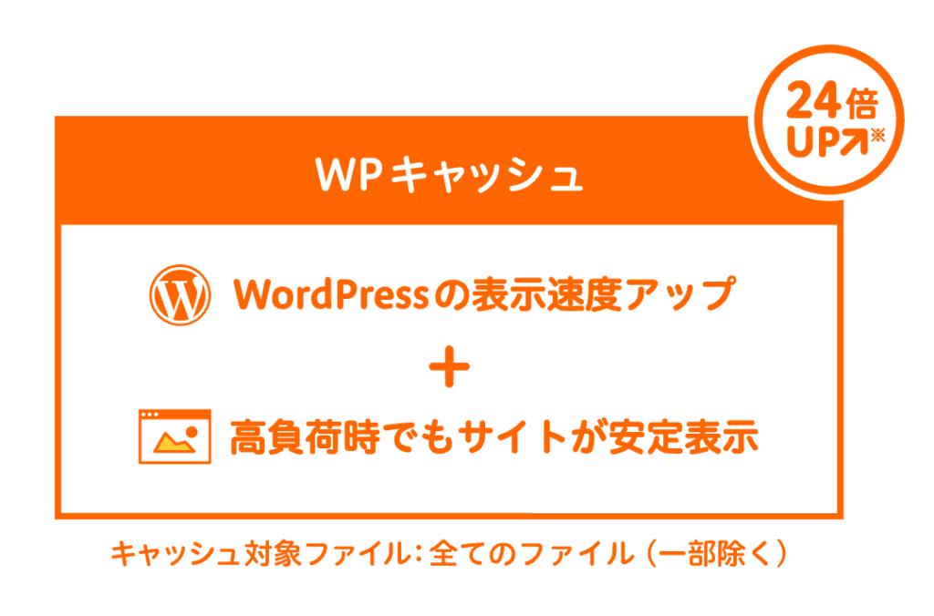 ブログ速度改善!PageSpeed Insightsの結果を元に手を打ってみる!