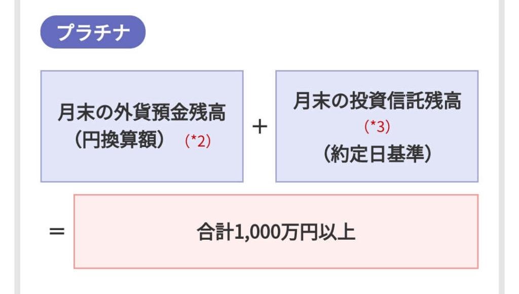 ソニー銀行の為替コスト、ATM手数料改定について!金利とかも再確認!