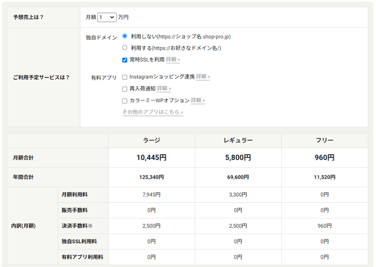 カラーミーショップで月1万円売り上げがある場合の参考費用