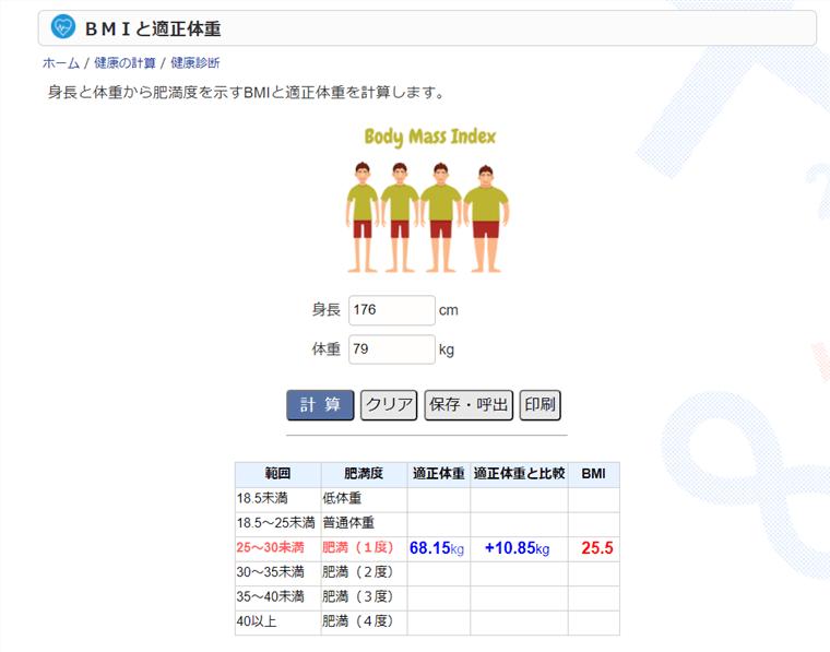 身長:176cm、体重:79kgのBMI指数は25.5で肥満
