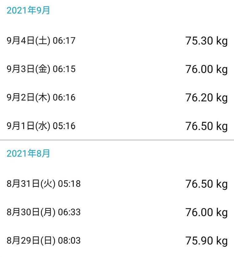 30歳男のダイエット開始1ヵ月近辺の体重測定結果一覧